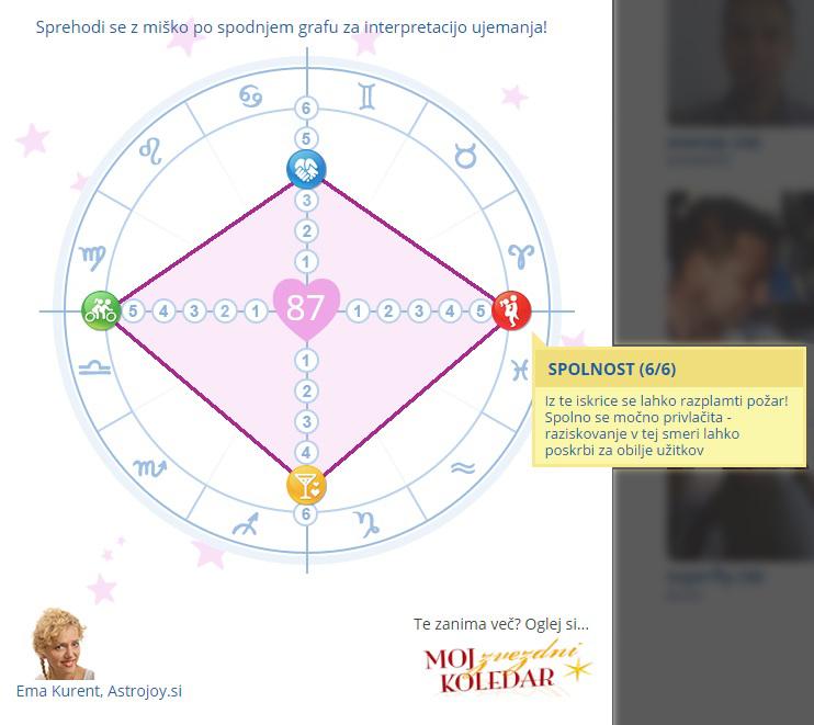 ona-on-zasebni-stiki-resne-zveze-zmenki-astrolosko-ujemanje-plonkc-storitev-funkcionalnost2