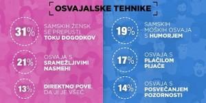 Infografika_AnketaSpoznavanje2019___01