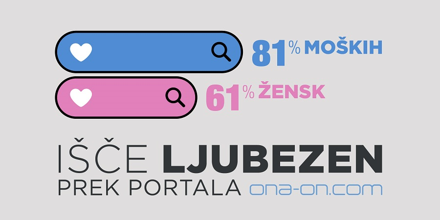 Infografika_AnketaSpoznavanje2019___02
