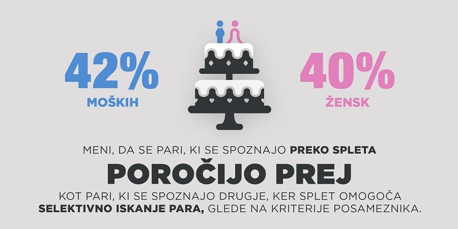 Infografika_AnketaSpoznavanje2019___05